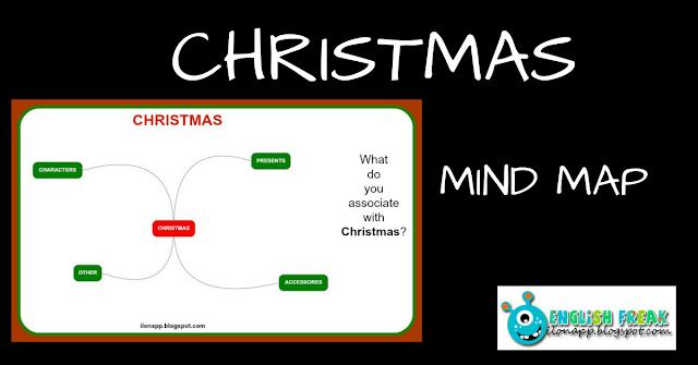 CHRISTMAS MIND MAP