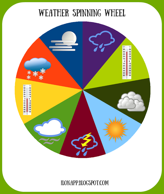 WEATHER SPINNING WHEEL AND WORD CARDS