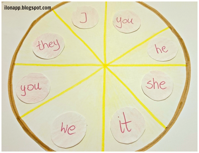 TASTY PERSONAL PRONOUNS - LET'S MAKE A PIZZA