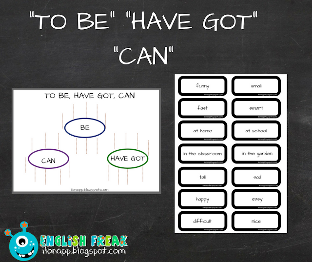 TO BE, HAVE GOT, CAN MIND MAP & CATEGORIZATION (PRINTABLE)